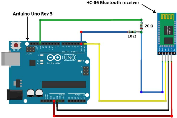 Fig. 2. Schematic setup of the HC-06 Bluetooth receiver for wireless Arduino communication.