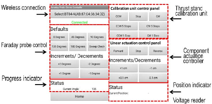 Fig. 10. Integrated Android app for wireless measurement, data acquisition, and real-time motion control.