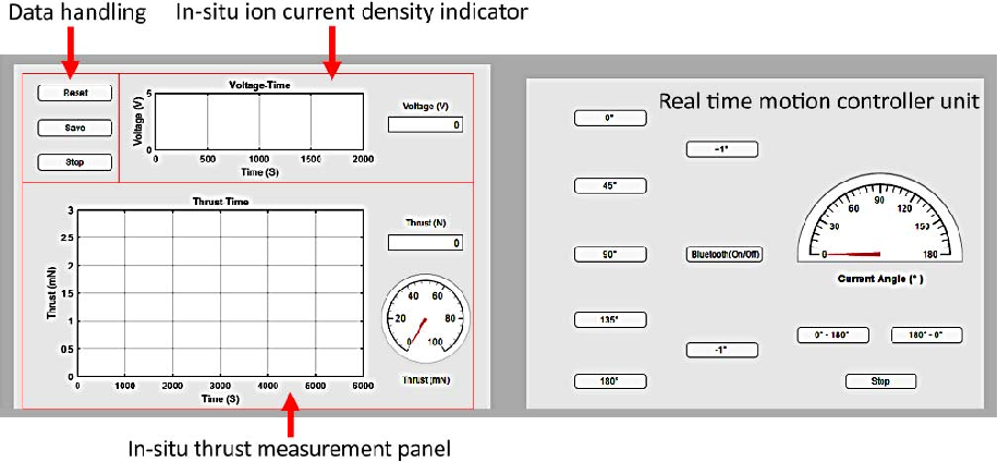 Fig. 9. MATLAB-developed application for automated and integrated probe measurements.