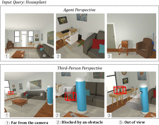 Figure 1 for Active Object Search