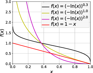 Figure 3 for 3D Segmentation with Exponential Logarithmic Loss for Highly Unbalanced Object Sizes