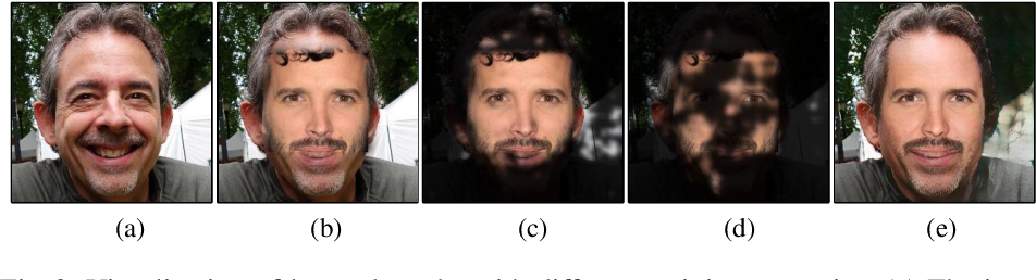 Figure 4 for VCNet: A Robust Approach to Blind Image Inpainting
