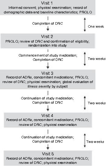 Histamine H1 Antagonists, Non-Sedating - Semantic Scholar