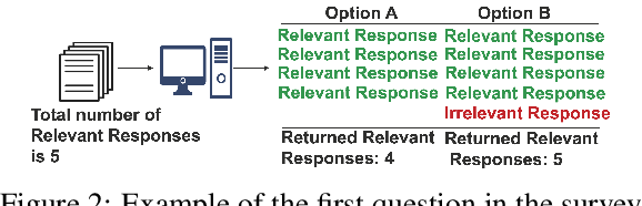 Figure 3 for Predicting Themes within Complex Unstructured Texts: A Case Study on Safeguarding Reports