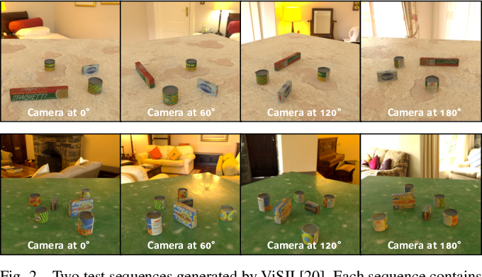Figure 2 for Fast Uncertainty Quantification for Deep Object Pose Estimation