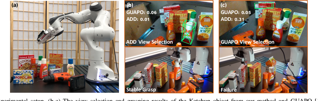 Figure 3 for Fast Uncertainty Quantification for Deep Object Pose Estimation