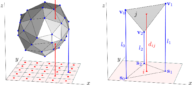 Figure 1 for Shape from Projections via Differentiable Forward Projector