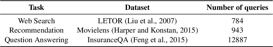 Figure 4 for Evaluating a Generative Adversarial Framework for Information Retrieval