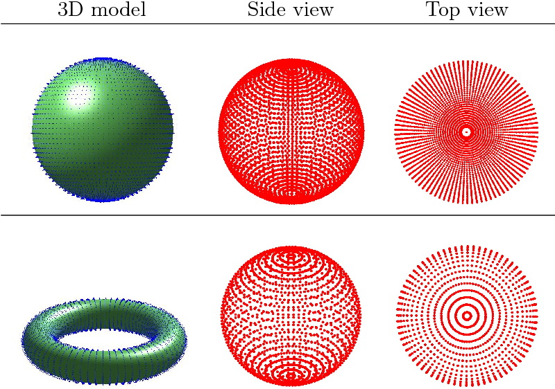 Figure 2 13 from Extracting structured models from raw scans of