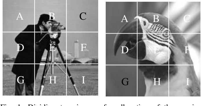 Figure 1 for Multi-Channel Deep Networks for Block-Based Image Compressive Sensing
