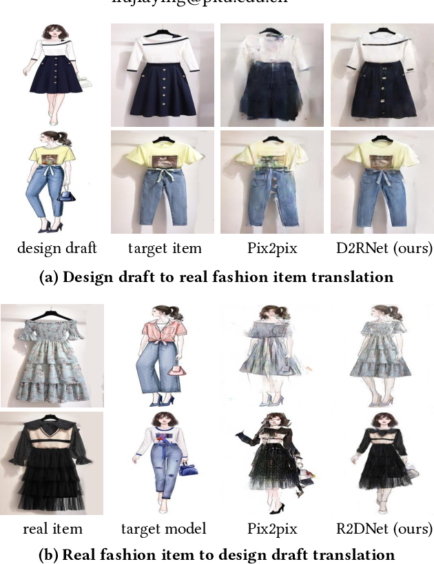 Figure 1 for From Design Draft to Real Attire: Unaligned Fashion Image Translation