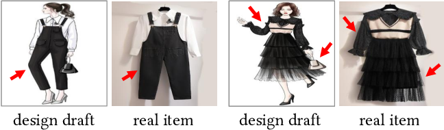 Figure 3 for From Design Draft to Real Attire: Unaligned Fashion Image Translation