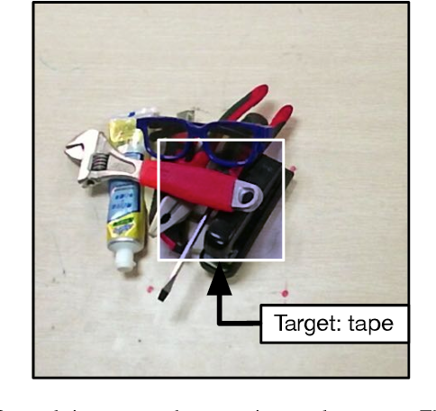 Figure 3 for A Multi-task Convolutional Neural Network for Autonomous Robotic Grasping in Object Stacking Scenes