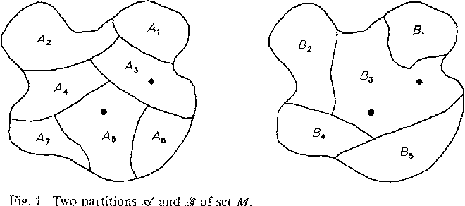 Fig . 1. Two partitions .d and .& of set M .