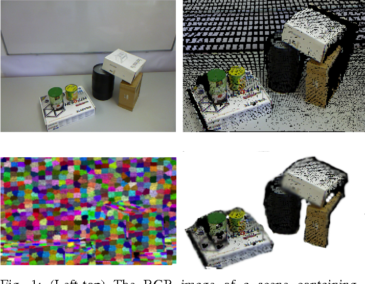 Figure 1 for Large Scale Novel Object Discovery in 3D