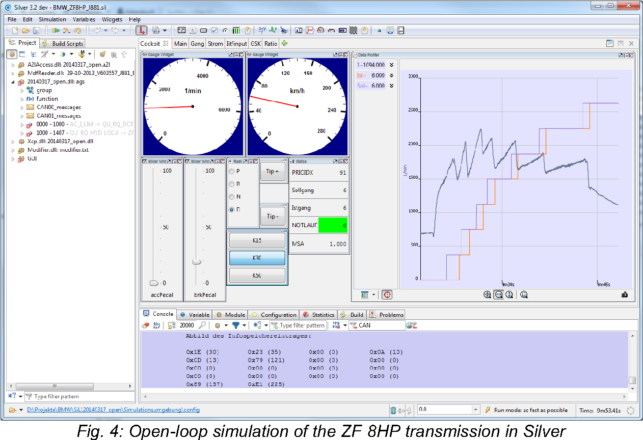 Figure 4 from Virtualizing the TCU of BMW's 8 speed transmission