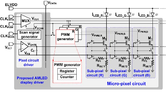 Figure 2 from An Active Matrix Micro-Pixelated LED Display Driver