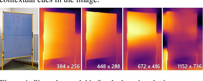 Figure 4 for Boosting Monocular Depth Estimation Models to High-Resolution via Content-Adaptive Multi-Resolution Merging