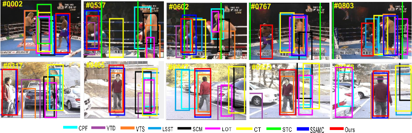 Fig. 7 Screenshots of tracking results on camera switching sequences. (top: Boxing bottom: Youngki)