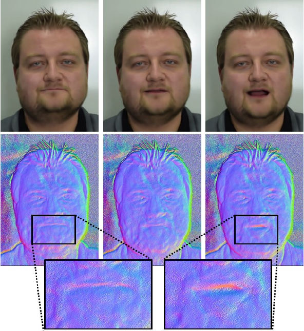 Figure 4 for Dynamic Neural Radiance Fields for Monocular 4D Facial Avatar Reconstruction