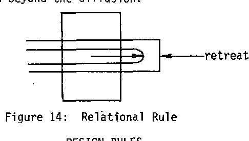 Figure 14: Relational Rule