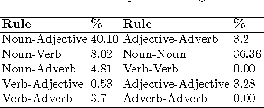 Figure 2 for Generating Appealing Brand Names