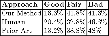 Figure 4 for Generating Appealing Brand Names