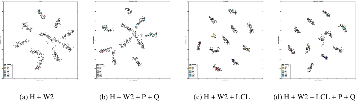 Figure 4 for Smaller Models, Better Generalization