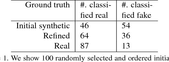Figure 2 for Unsupervised Histopathology Image Synthesis