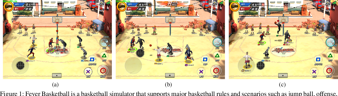 Figure 1 for Fever Basketball: A Complex, Flexible, and Asynchronized Sports Game Environment for Multi-agent Reinforcement Learning