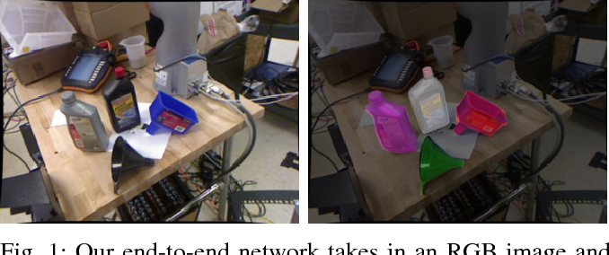 Figure 1 for Real-Time Object Pose Estimation with Pose Interpreter Networks