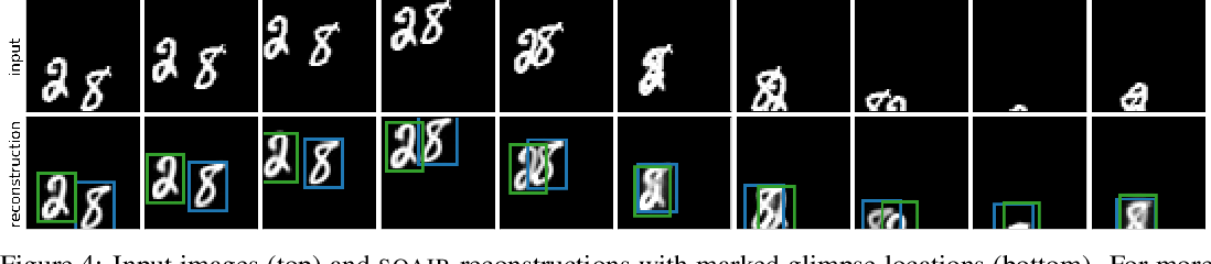 Figure 4 for Sequential Attend, Infer, Repeat: Generative Modelling of Moving Objects