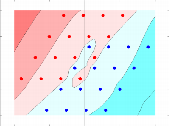 Figure 3 for Learning for Integer-Constrained Optimization through Neural Networks with Limited Training
