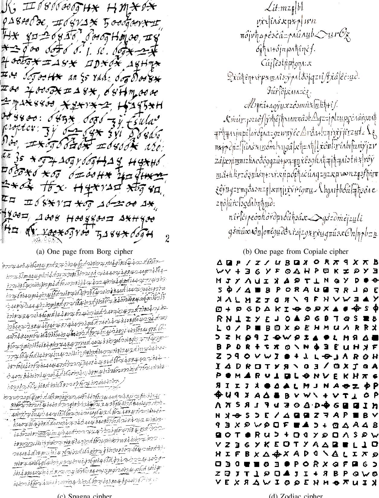 Figure 1 for Decipherment of Historical Manuscript Images
