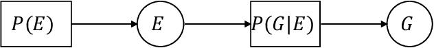 Figure 2 for Decipherment of Historical Manuscript Images