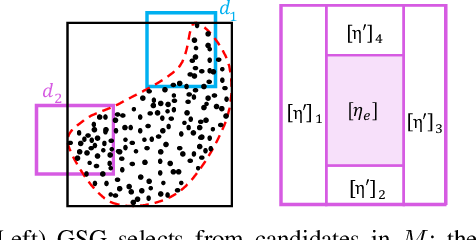 Figure 3 for Robustness Analysis of Neural Networks via Efficient Partitioning: Theory and Applications in Control Systems