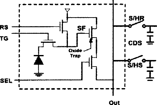 Figure 1. Circuit schematic of 4-transistor CIS pixel. Oxide traps are distributed in the source follower MOSFET for the dark random noise simulation.