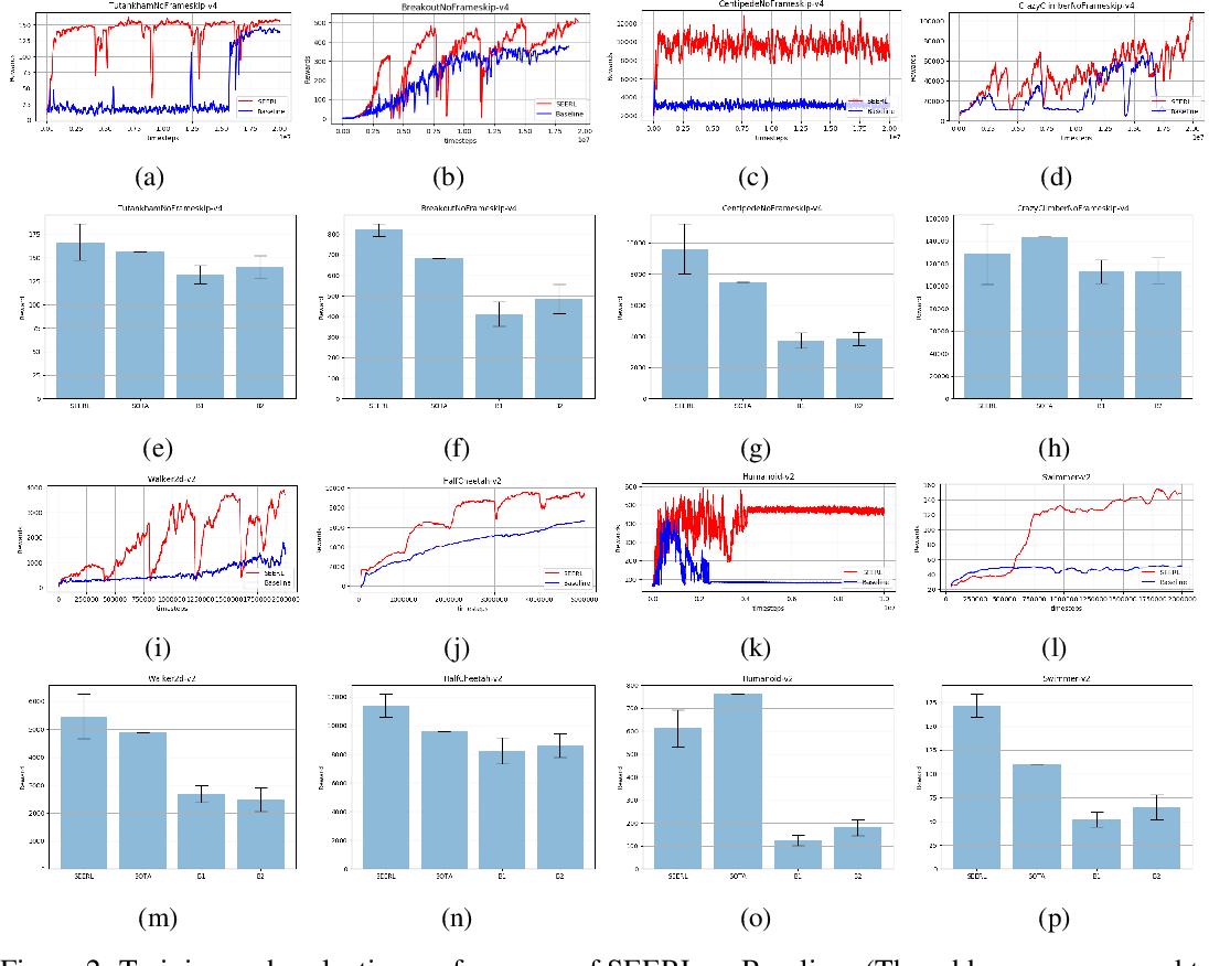 Figure 2 for SEERL: Sample Efficient Ensemble Reinforcement Learning