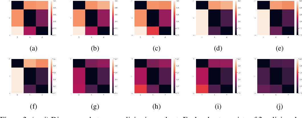 Figure 3 for SEERL: Sample Efficient Ensemble Reinforcement Learning