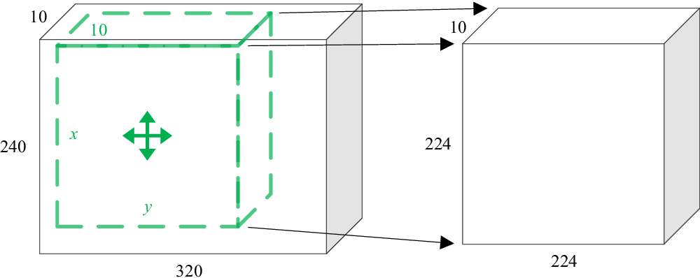 Figure 2 for Real-time monitoring of driver drowsiness on mobile platforms using 3D neural networks