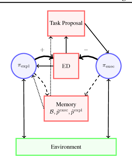Figure 1 for Planning with Arithmetic and Geometric Attributes