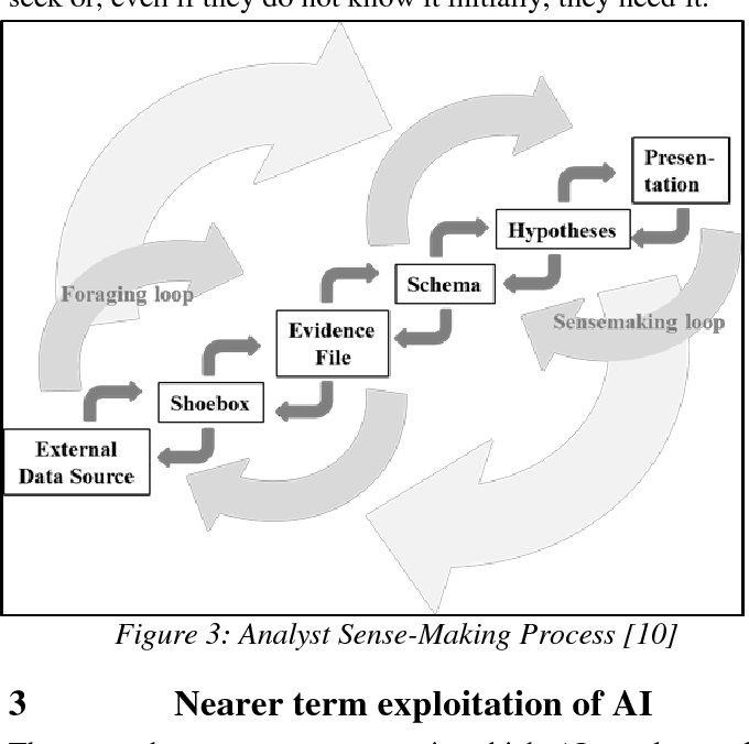 Figure 3 for A Systems Approach to Achieving the Benefits of Artificial Intelligence in UK Defence