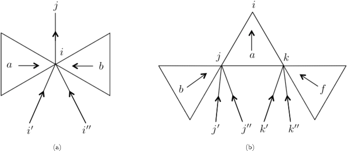 Figure 2 for Spectral estimation of the percolation transition in clustered networks