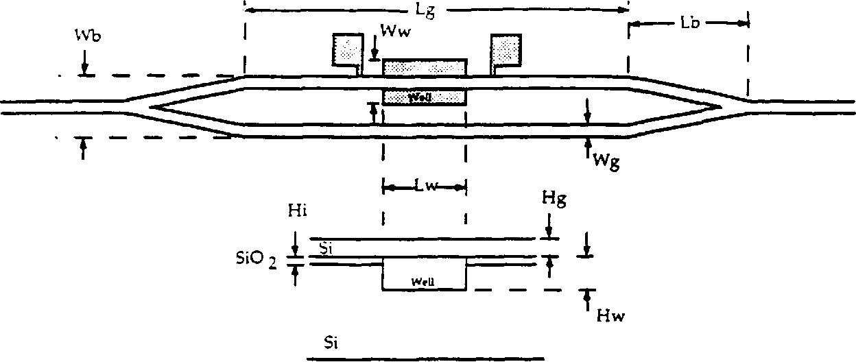 Figure 2.1 Schematic representation of a silicon micro-bridge integrated test structure.