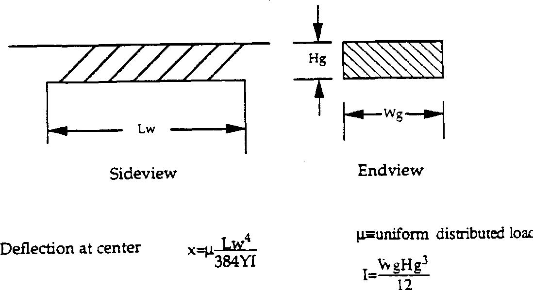 Figure 3.20 Geometrir c-ecification of a double cantilever beam (bridge)