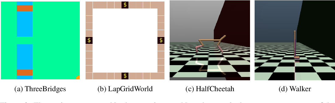 Figure 2 for Inverse Constrained Reinforcement Learning