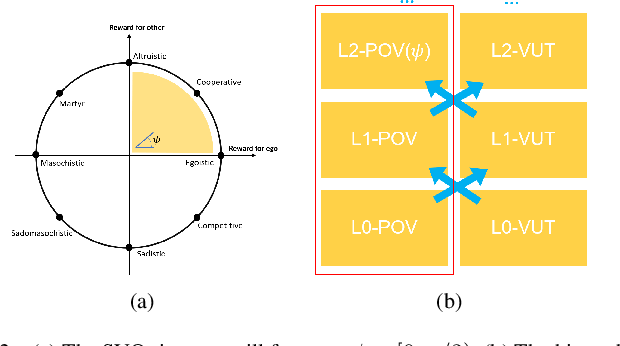 Figure 2 for An Interaction-aware Evaluation Method for Highly Automated Vehicles