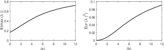 Figure 1 for Heterogeneous Domain Generalization via Domain Mixup