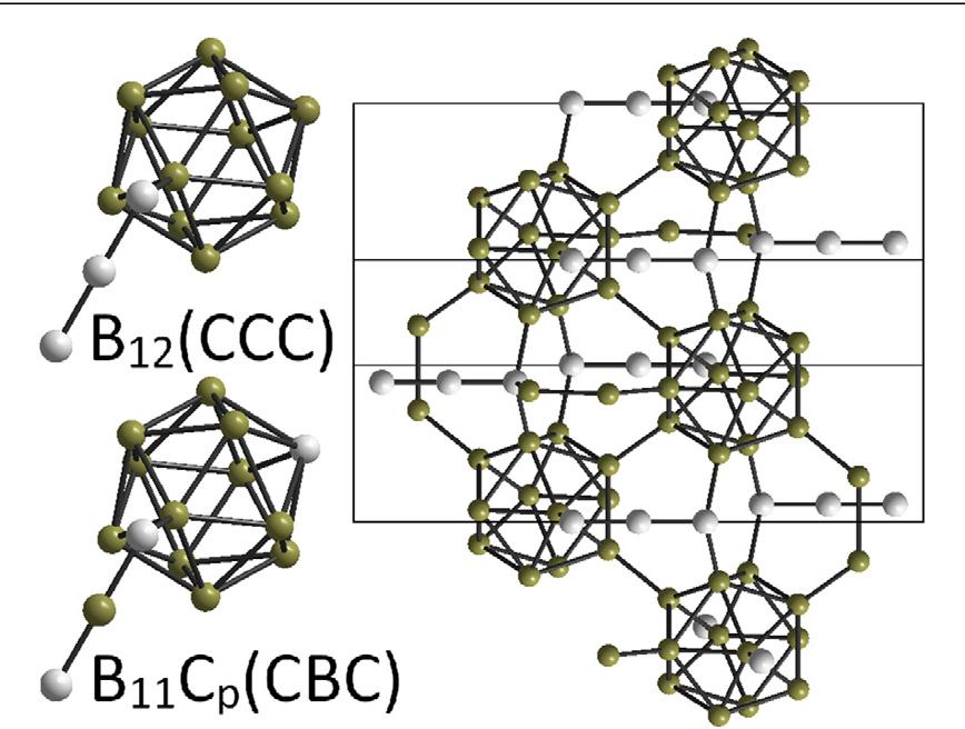 Diagram of boron carbon wiring diagram electricity basics 101 figure 1 from stabilization of boron carbide via silicon doping rh semanticscholar org boron atom project bohr diagram for boron ccuart Images