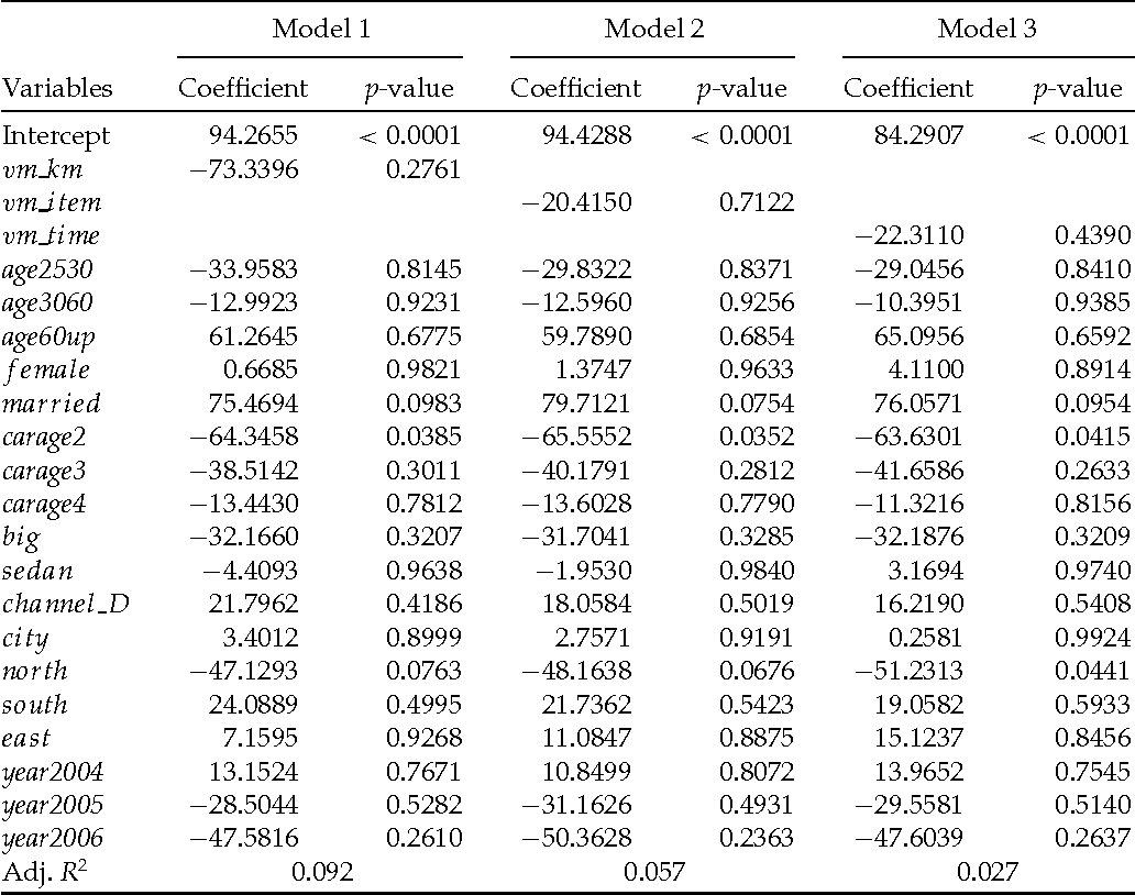 can vehicle maintenance records predict automobile accidents